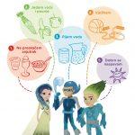 5 zdravih navika